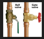 Ball Valve vs. Gate Valve